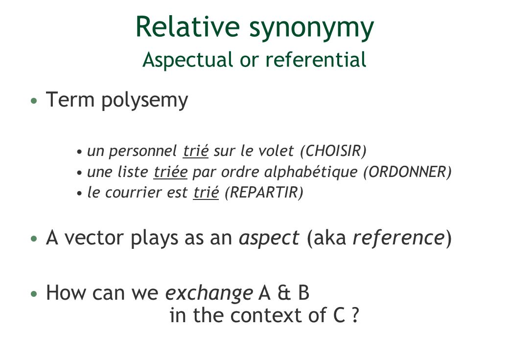 Relative synonymy Aspectual or referential Term polysemy un personnel trié sur le volet (CHOISIR) une liste triée par ordre alphabétique (ORDONNER) le courrier est trié (REPARTIR) A vector plays as an aspect (aka reference) How can we exchange A & B in the context of C