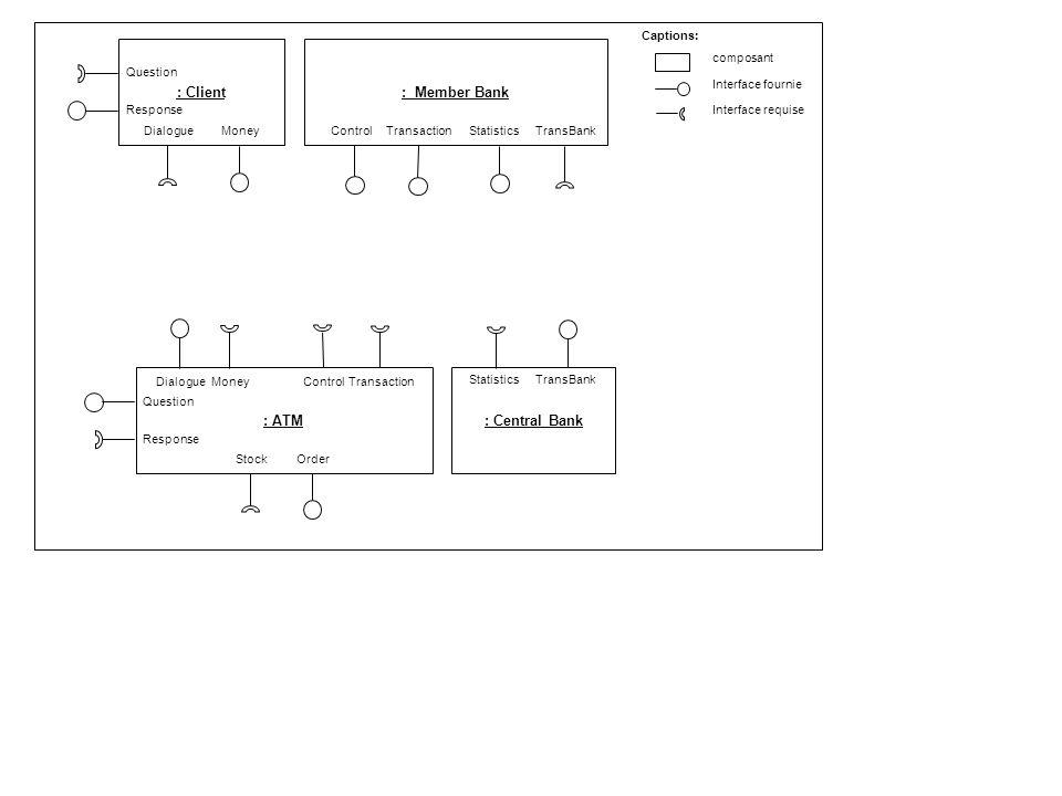 : Client Dialogue Money : ATM Stock Order Dialogue Money Control Transaction : Member Bank Control Transaction : Central Bank Statistics TransBank Question Response Question Response Statistics TransBank