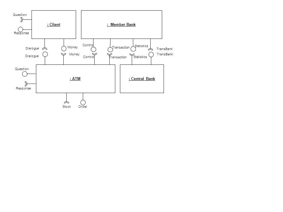 : ATM Stock Order Dialogue Money ControlTransaction Question Response