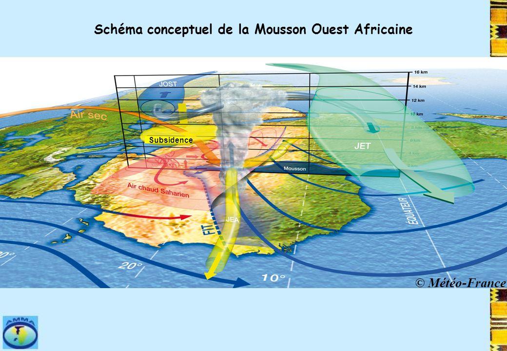 Schéma conceptuel de la Mousson Ouest Africaine © Météo-France Subsidence