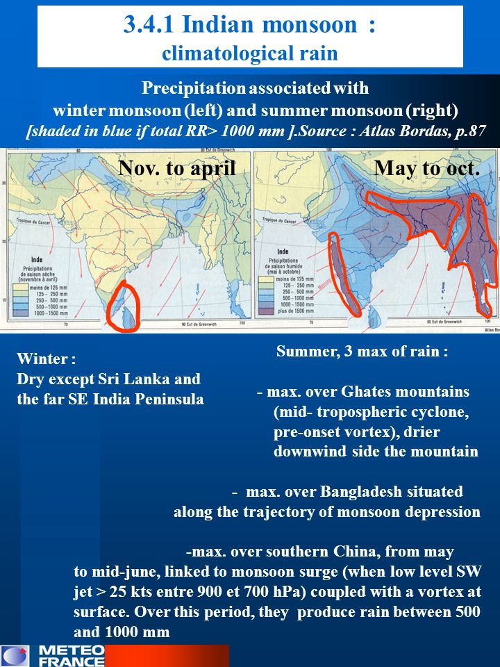 3.4.1 Indian monsoon : climatological rain Precipitation associated with winter monsoon (left) and summer monsoon (right) [shaded in blue if total RR>