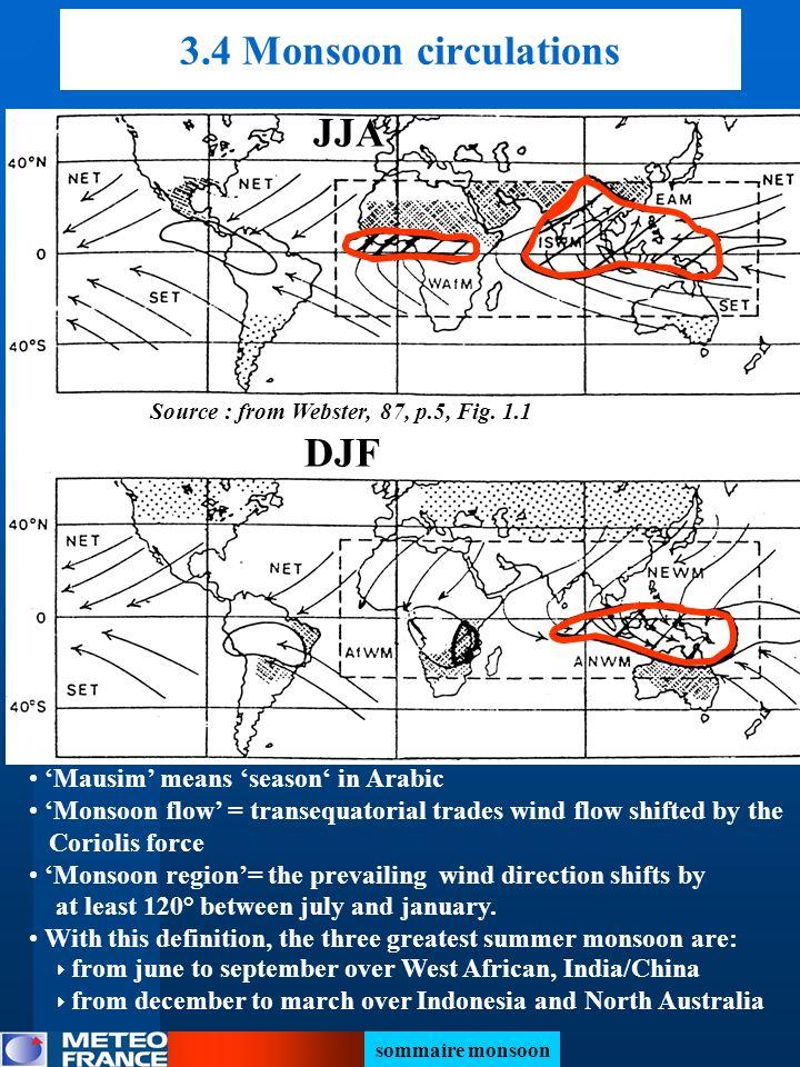 Conceptual model of barotropic instability (C.
