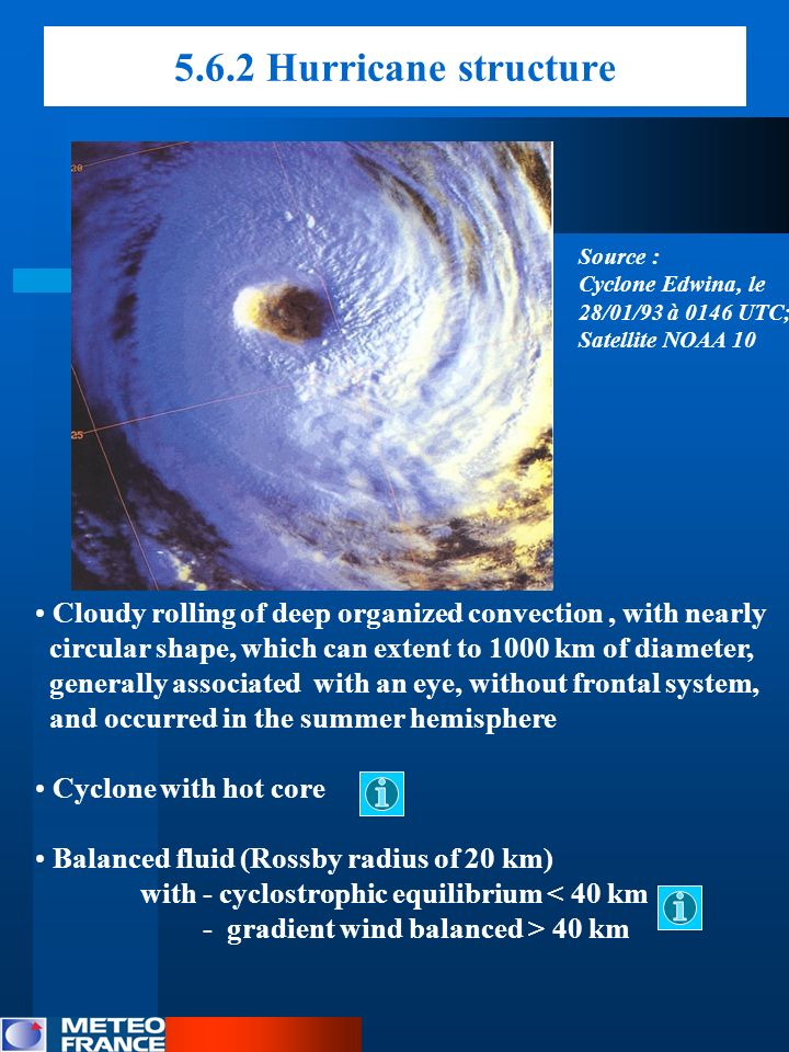 In low troposphere : The airstream is spiraling inwards the cyclone centre with : - a tangential flow cyclonic : > 0 - a radial inflow whence convergence : < 0) Convection is organized into, long, narrow rainbands (5 to 50 km large), known as spiral bands (visible through RADAR) Speed velocity, rain, Hu, increase as and when the airstream approaches the eyewall of the hurricane Spiral bands Vr < 0 Eyewall D 5.6.2 Hurricane structure Northern Hemisphere Source : from Stormfury, 1970
