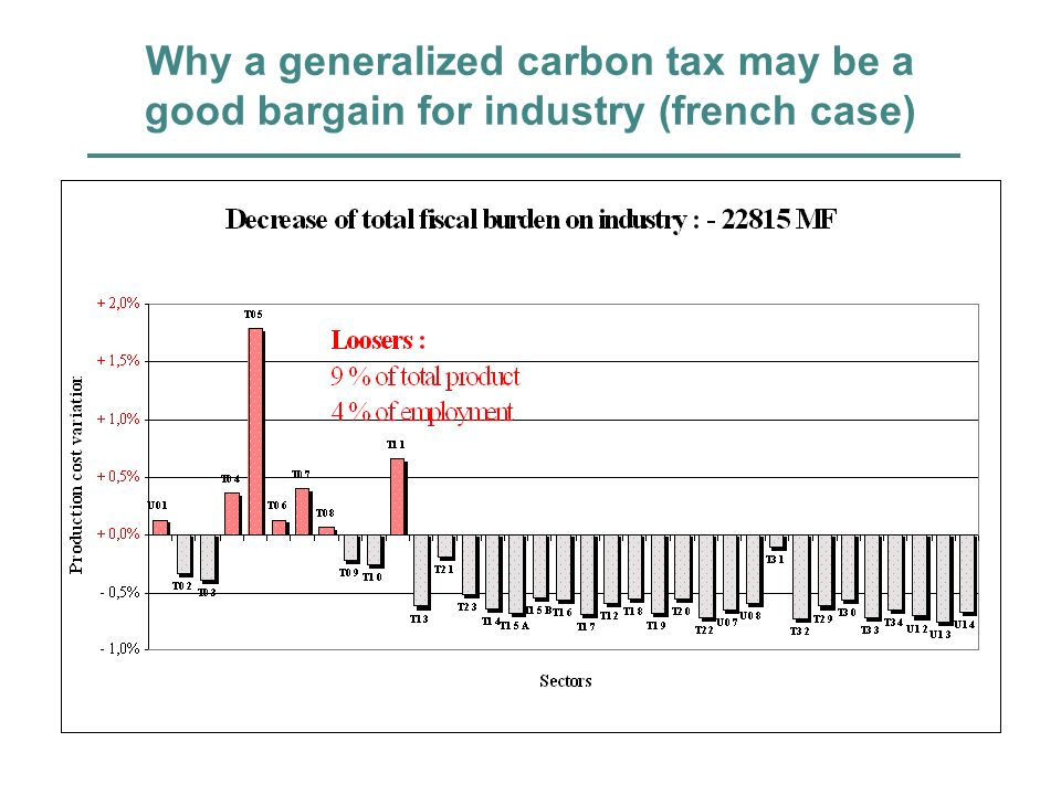 Why a generalized carbon tax may be a good bargain for industry (french case)
