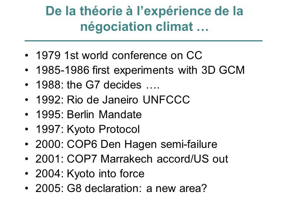 De la théorie à lexpérience de la négociation climat … 1979 1st world conference on CC 1985-1986 first experiments with 3D GCM 1988: the G7 decides ….
