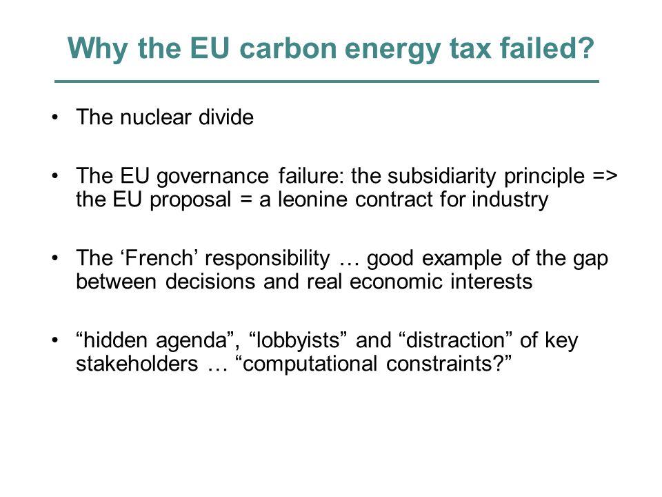 Why the EU carbon energy tax failed.