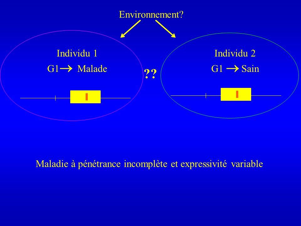 Maladie à pénétrance incomplète et expressivité variable Individu 1 G1 Malade Individu 2 G1 Sain ?.