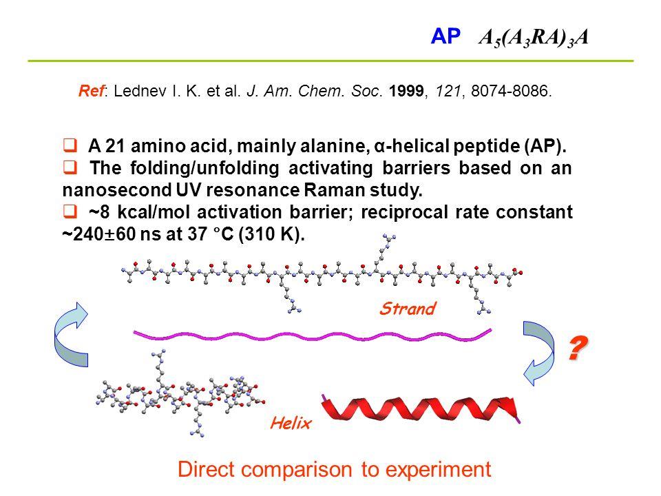 AP A 5 (A 3 RA) 3 A Ref: Lednev I. K. et al. J. Am. Chem. Soc. 1999, 121, 8074-8086. A 21 amino acid, mainly alanine, α-helical peptide (AP). The fold
