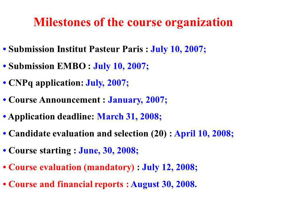 Submission Institut Pasteur Paris : July 10, 2007; Submission EMBO : July 10, 2007; CNPq application: July, 2007; Course Announcement : January, 2007; Application deadline: March 31, 2008; Candidate evaluation and selection (20) : April 10, 2008; Course starting : June, 30, 2008; Course evaluation (mandatory) : July 12, 2008; Course and financial reports : August 30, 2008.