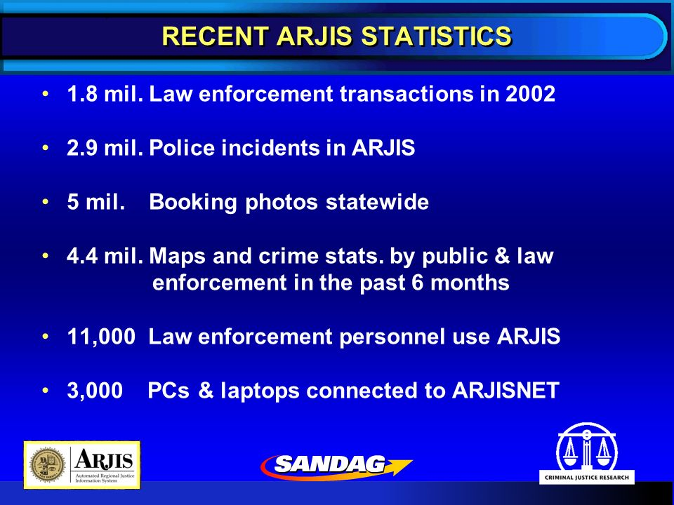 RECENT ARJIS STATISTICS 1.8 mil.Law enforcement transactions in 2002 2.9 mil.