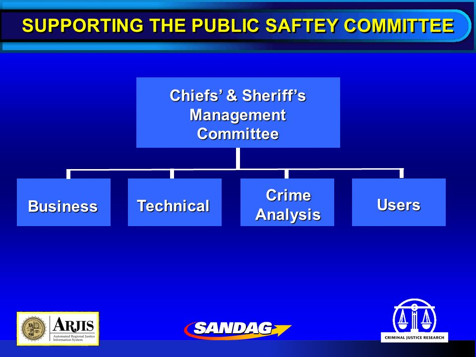 Users SUPPORTING THE PUBLIC SAFTEY COMMITTEE Chiefs & Sheriffs Management Committee Business Technical CrimeAnalysis