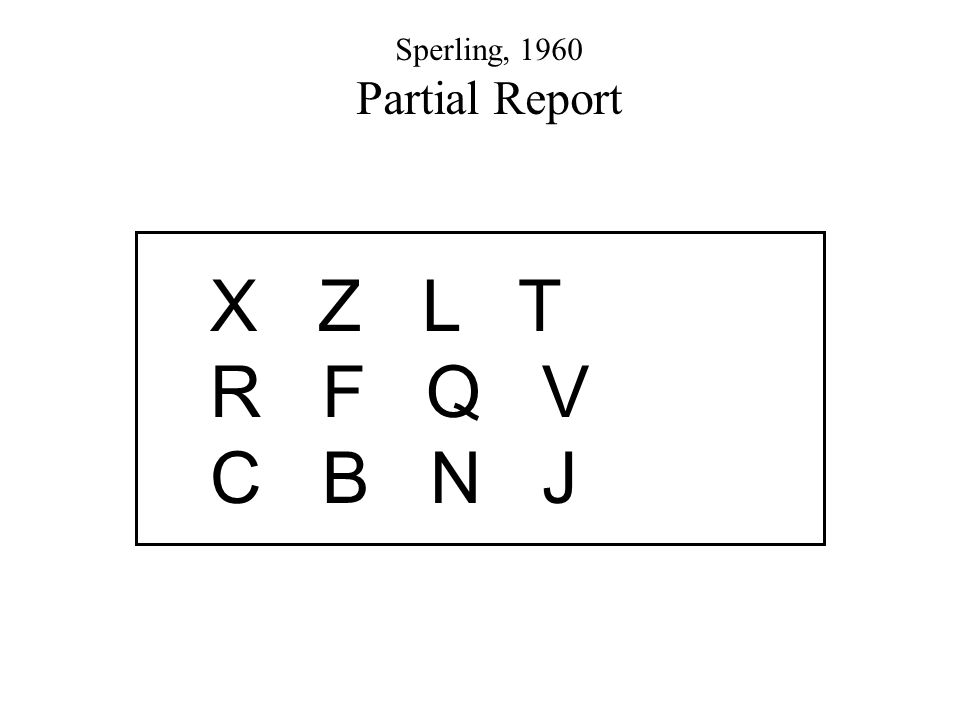 X Z L T R F Q V C B N J Sperling, 1960 Partial Report