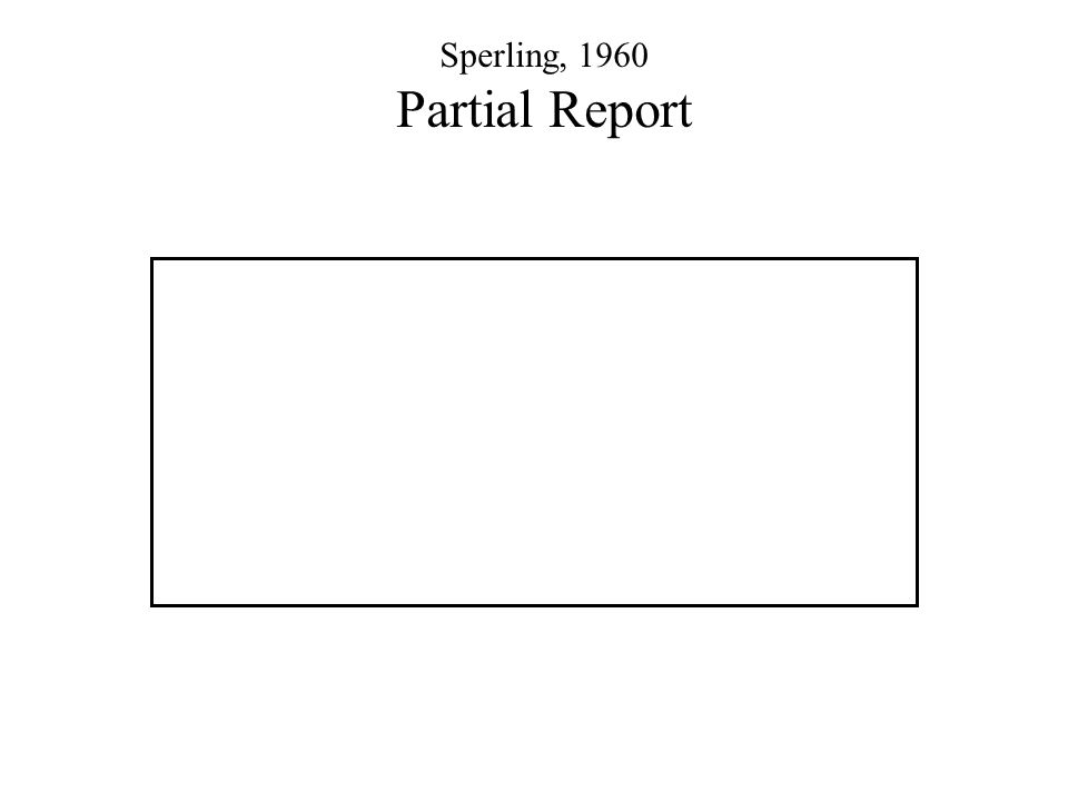 Sperling, 1960 Partial Report