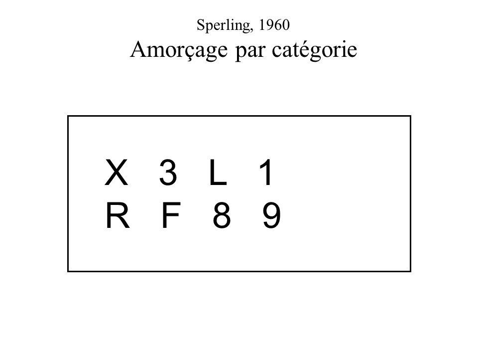 X 3 L 1 R F 8 9 Sperling, 1960 Amorçage par catégorie