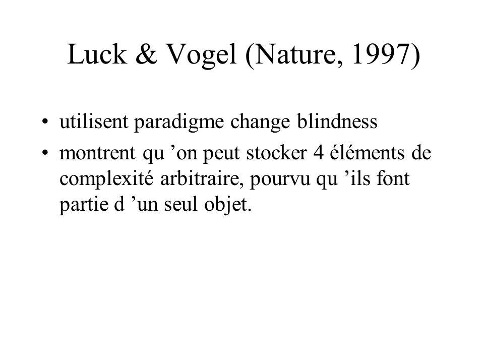 Luck & Vogel (Nature, 1997) utilisent paradigme change blindness montrent qu on peut stocker 4 éléments de complexité arbitraire, pourvu qu ils font partie d un seul objet.