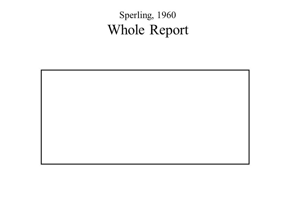 Sperling, 1960 Whole Report
