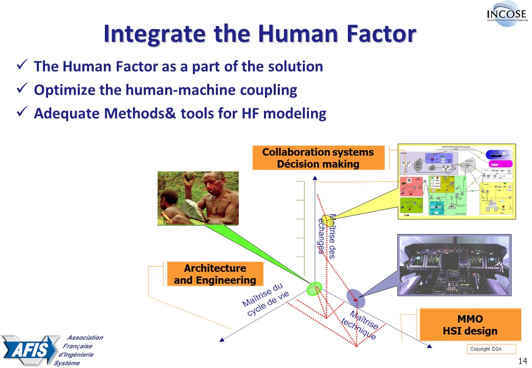 14 Integrate the Human Factor The Human Factor as a part of the solution Optimize the human-machine coupling Adequate Methods& tools for HF modeling