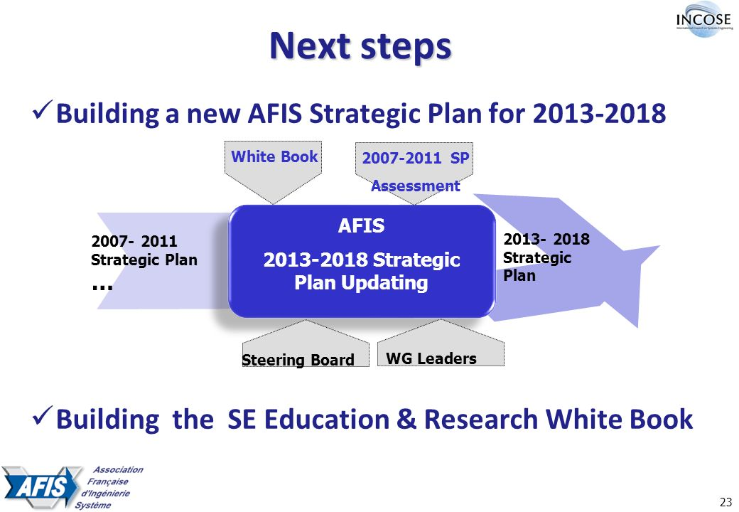 23 Next steps Building a new AFIS Strategic Plan for 2013-2018 Building the SE Education & Research White Book AFIS 2013-2018 Strategic Plan Updating AFIS 2013-2018 Strategic Plan Updating 2007- 2011 Strategic Plan … White Book 2013- 2018 Strategic Plan Steering Board WG Leaders 2007-2011 SP Assessment
