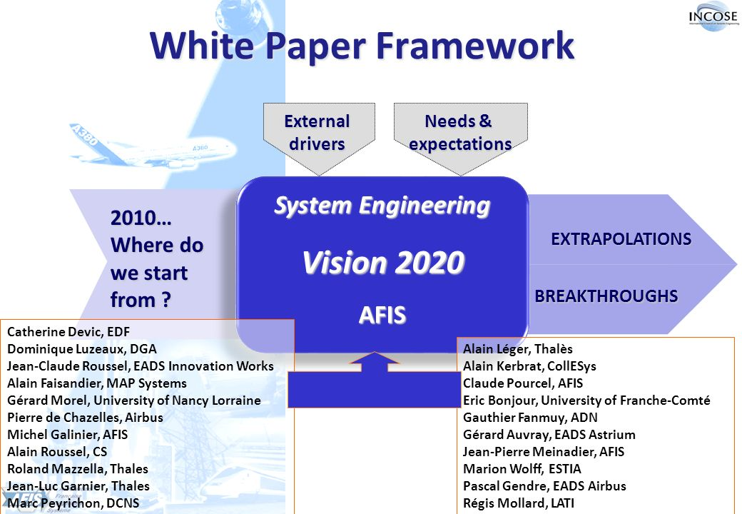 White Paper Framework BREAKTHROUGHS EXTRAPOLATIONS System Engineering Vision 2020 AFIS System Engineering Vision 2020 AFIS 2010… Where do we start from .