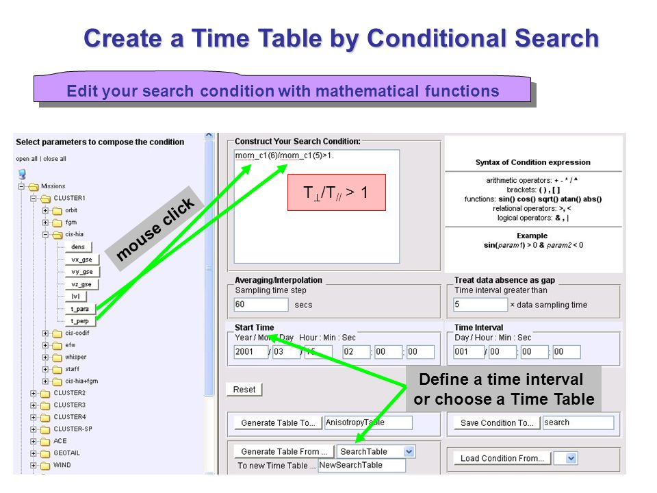 T /T // > 1 Create a Time Table by Conditional Search mouse click Edit your search condition with mathematical functions Define a time interval or choose a Time Table