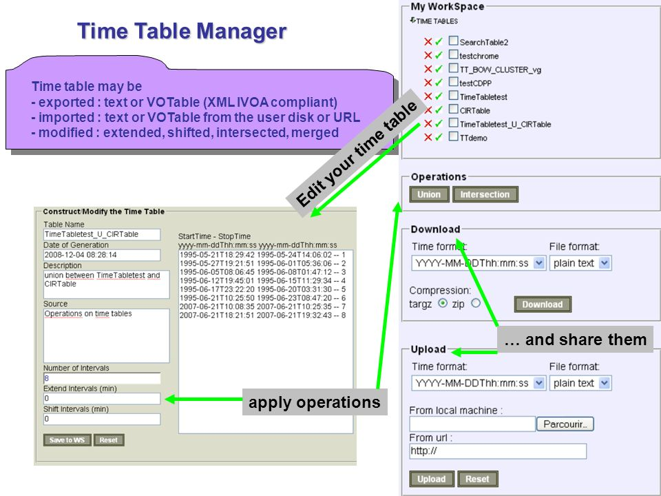 Time table may be - exported : text or VOTable (XML IVOA compliant) - imported : text or VOTable from the user disk or URL - modified : extended, shifted, intersected, merged Time table may be - exported : text or VOTable (XML IVOA compliant) - imported : text or VOTable from the user disk or URL - modified : extended, shifted, intersected, merged Time Table Manager Edit your time table apply operations … and share them