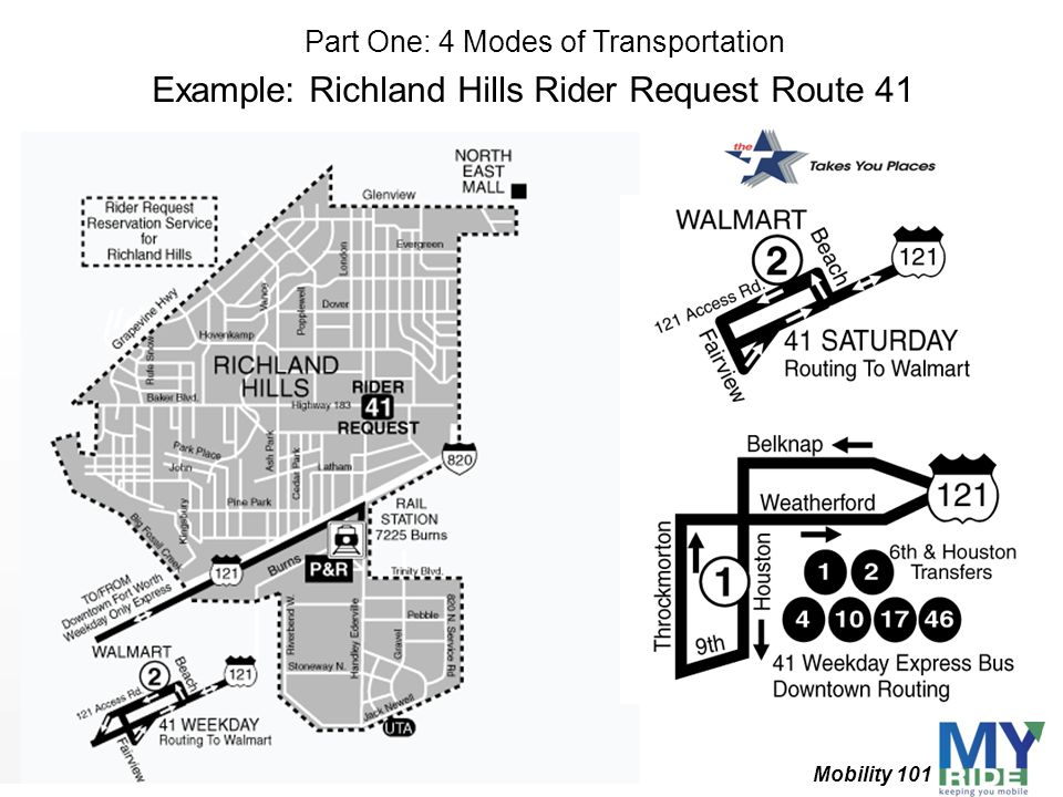 Example: Richland Hills Rider Request Route 41 Part One: 4 Modes of Transportation Mobility 101