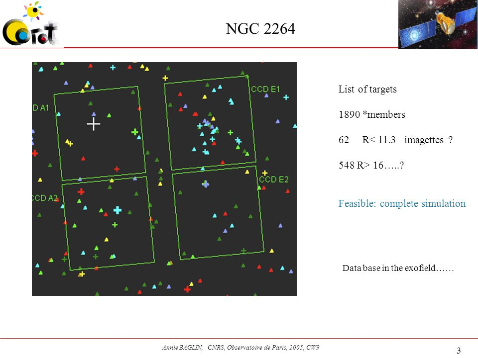 3 Annie BAGLIN, CNRS, Observatoire de Paris, 2005, CW9 NGC 2264 List of targets 1890 *members 62R< 11.3 imagettes .