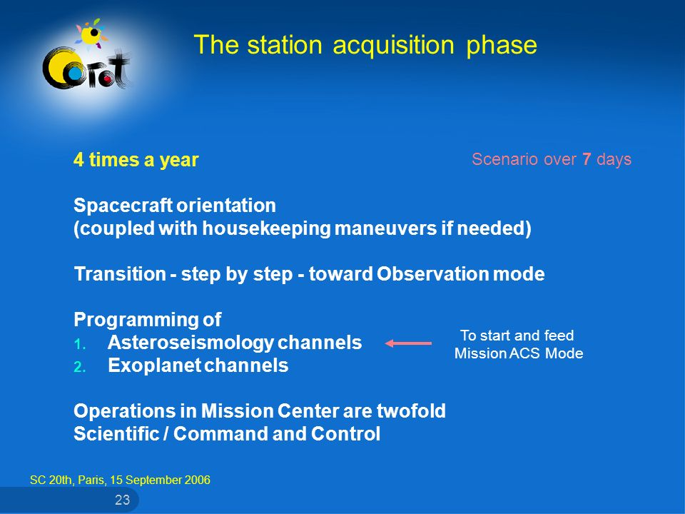 SC 20th, Paris, 15 September 2006 23 4 times a year Spacecraft orientation (coupled with housekeeping maneuvers if needed) Transition - step by step - toward Observation mode Programming of 1.