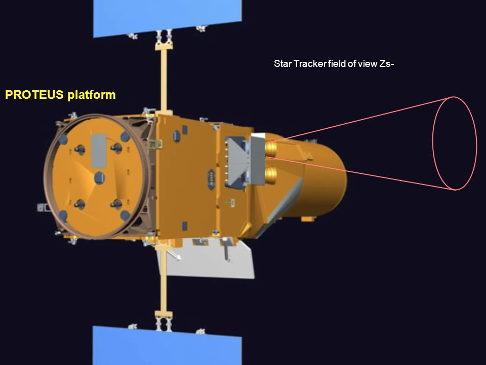 SC 20th, Paris, 15 September 2006 30 PROTEUS platform Star Tracker field of view Zs-