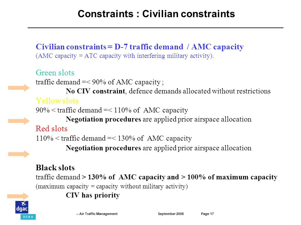 September 2008Page 17 – Air Traffic Management Civilian constraints = D-7 traffic demand / AMC capacity (AMC capacity = ATC capacity with interfering military activity).