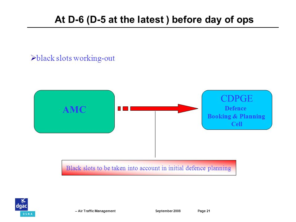 September 2008Page 21 – Air Traffic Management black slots working-out CDPGE Defence Booking & Planning Cell Black slots to be taken into account in initial defence planning AMC At D-6 (D-5 at the latest ) before day of ops