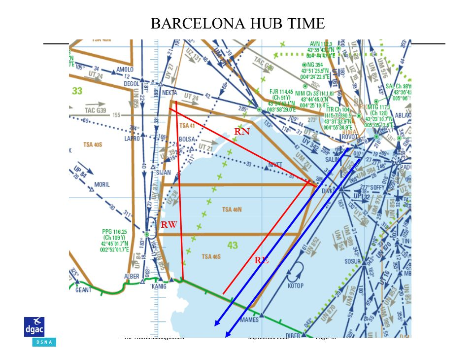 September 2008Page 43 – Air Traffic Management RN RE RW BARCELONA HUB TIME