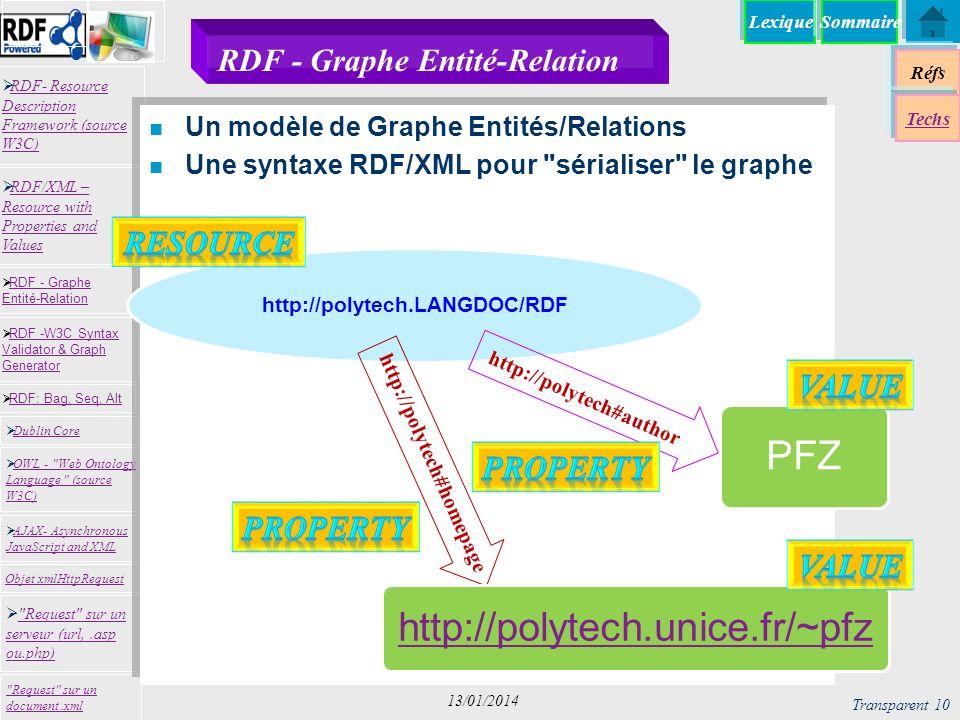 Lexique Réfs Techs RDF- Resource Description Framework (source W3C) RDF- Resource Description Framework (source W3C) Request sur un serveur (url,.asp ou.php) Request sur un serveur (url,.asp ou.php) RDF -W3C Syntax Validator & Graph Generator RDF -W3C Syntax Validator & Graph Generator Dublin Core RDF: Bag, Seq, Alt RDF - Graphe Entité-Relation RDF - Graphe Entité-Relation OWL - Web Ontology Language (source W3C) OWL - Web Ontology Language (source W3C) Request sur un document.xml RDF/XML – Resource with Properties and Values RDF/XML – Resource with Properties and Values AJAX- Asynchronous JavaScript and XML AJAX- Asynchronous JavaScript and XML Objet xmlHttpRequest Sommaire n Un modèle de Graphe Entités/Relations n Une syntaxe RDF/XML pour sérialiser le graphe http://polytech.LANGDOC/RDF PFZ http://polytech.unice.fr/~pfz Transparent 10 13/01/2014 RDF - Graphe Entité-Relation http://polytech#author http://polytech#homepage