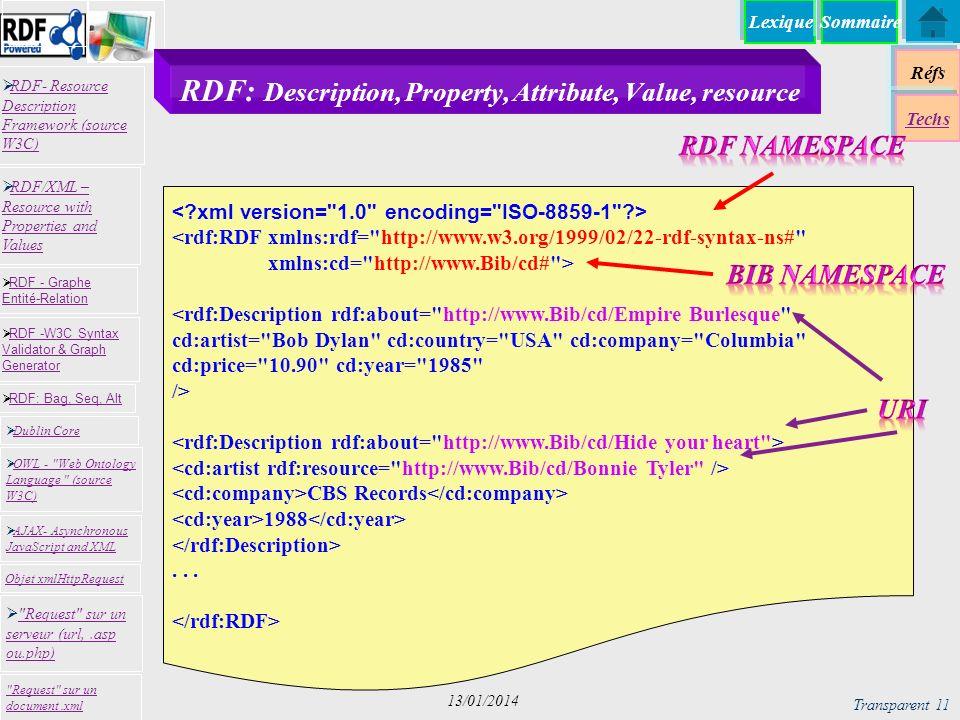 Lexique Réfs Techs RDF- Resource Description Framework (source W3C) RDF- Resource Description Framework (source W3C) Request sur un serveur (url,.asp ou.php) Request sur un serveur (url,.asp ou.php) RDF -W3C Syntax Validator & Graph Generator RDF -W3C Syntax Validator & Graph Generator Dublin Core RDF: Bag, Seq, Alt RDF - Graphe Entité-Relation RDF - Graphe Entité-Relation OWL - Web Ontology Language (source W3C) OWL - Web Ontology Language (source W3C) Request sur un document.xml RDF/XML – Resource with Properties and Values RDF/XML – Resource with Properties and Values AJAX- Asynchronous JavaScript and XML AJAX- Asynchronous JavaScript and XML Objet xmlHttpRequest Sommaire Transparent 11 13/01/2014 RDF: Description, Property, Attribute, Value, resource <rdf:RDF xmlns:rdf= http://www.w3.org/1999/02/22-rdf-syntax-ns# xmlns:cd= http://www.Bib/cd# > <rdf:Description rdf:about= http://www.Bib/cd/Empire Burlesque cd:artist= Bob Dylan cd:country= USA cd:company= Columbia cd:price= 10.90 cd:year= 1985 /> CBS Records 1988...