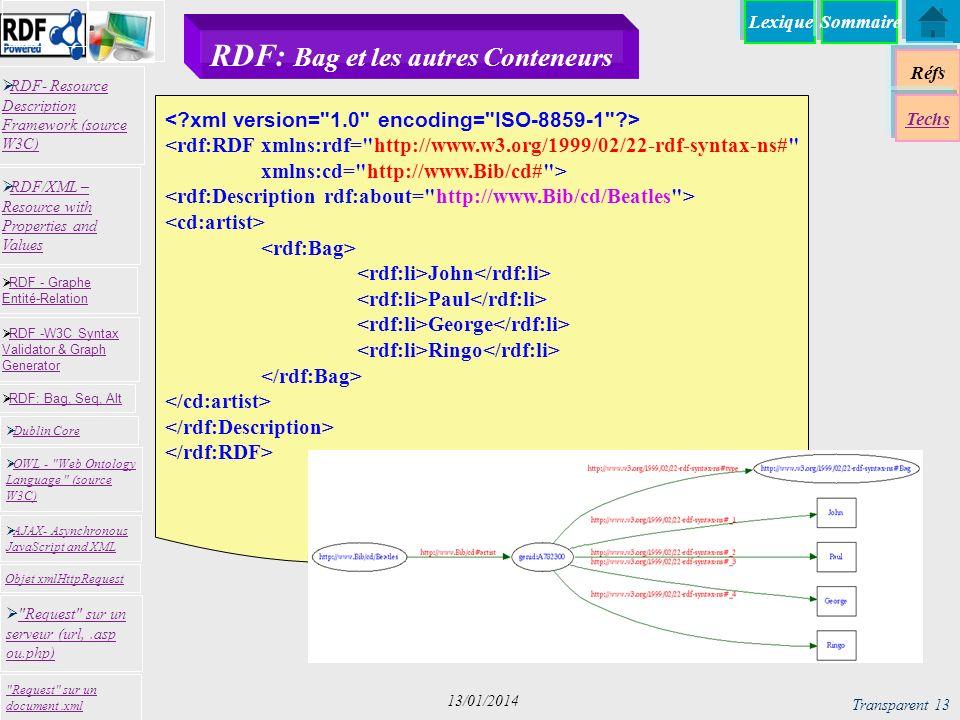 Lexique Réfs Techs RDF- Resource Description Framework (source W3C) RDF- Resource Description Framework (source W3C) Request sur un serveur (url,.asp ou.php) Request sur un serveur (url,.asp ou.php) RDF -W3C Syntax Validator & Graph Generator RDF -W3C Syntax Validator & Graph Generator Dublin Core RDF: Bag, Seq, Alt RDF - Graphe Entité-Relation RDF - Graphe Entité-Relation OWL - Web Ontology Language (source W3C) OWL - Web Ontology Language (source W3C) Request sur un document.xml RDF/XML – Resource with Properties and Values RDF/XML – Resource with Properties and Values AJAX- Asynchronous JavaScript and XML AJAX- Asynchronous JavaScript and XML Objet xmlHttpRequest Sommaire Transparent 13 13/01/2014 RDF: Bag et les autres Conteneurs <rdf:RDF xmlns:rdf= http://www.w3.org/1999/02/22-rdf-syntax-ns# xmlns:cd= http://www.Bib/cd# > John Paul George Ringo