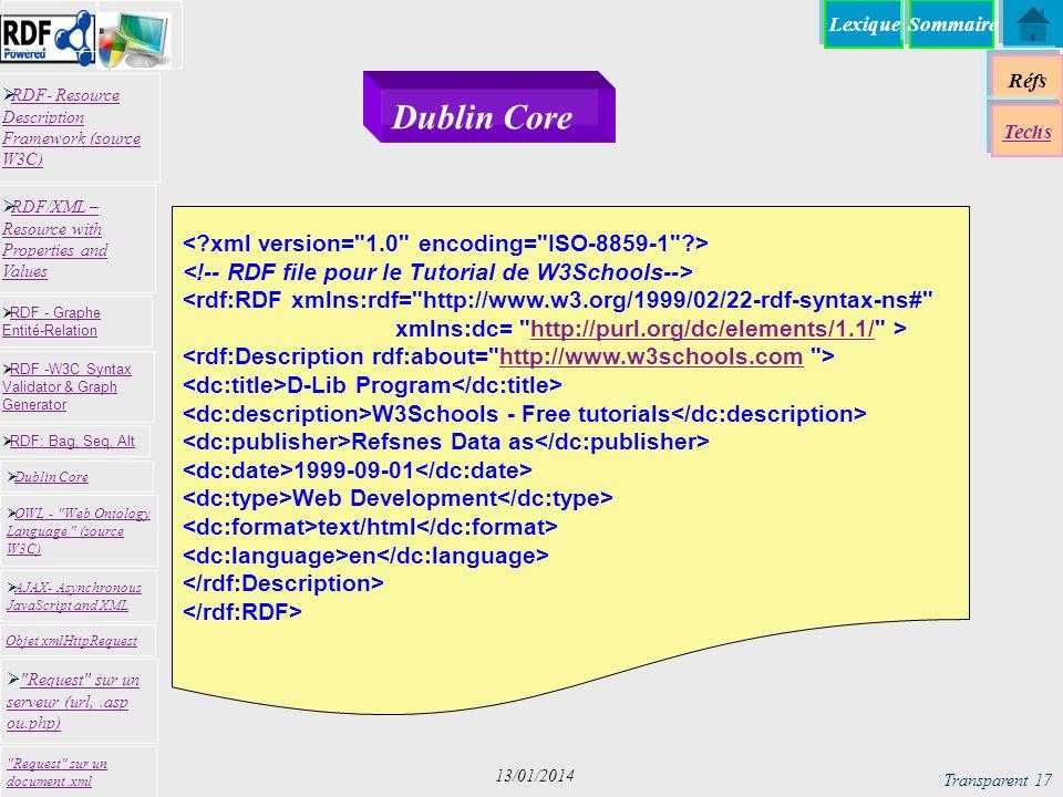 Lexique Réfs Techs RDF- Resource Description Framework (source W3C) RDF- Resource Description Framework (source W3C) Request sur un serveur (url,.asp ou.php) Request sur un serveur (url,.asp ou.php) RDF -W3C Syntax Validator & Graph Generator RDF -W3C Syntax Validator & Graph Generator Dublin Core RDF: Bag, Seq, Alt RDF - Graphe Entité-Relation RDF - Graphe Entité-Relation OWL - Web Ontology Language (source W3C) OWL - Web Ontology Language (source W3C) Request sur un document.xml RDF/XML – Resource with Properties and Values RDF/XML – Resource with Properties and Values AJAX- Asynchronous JavaScript and XML AJAX- Asynchronous JavaScript and XML Objet xmlHttpRequest Sommaire Transparent 17 13/01/2014 Dublin Core <rdf:RDF xmlns:rdf= http://www.w3.org/1999/02/22-rdf-syntax-ns# xmlns:dc= http://purl.org/dc/elements/1.1/ >http://purl.org/dc/elements/1.1/ http://www.w3schools.com D-Lib Program W3Schools - Free tutorials Refsnes Data as 1999-09-01 Web Development text/html en