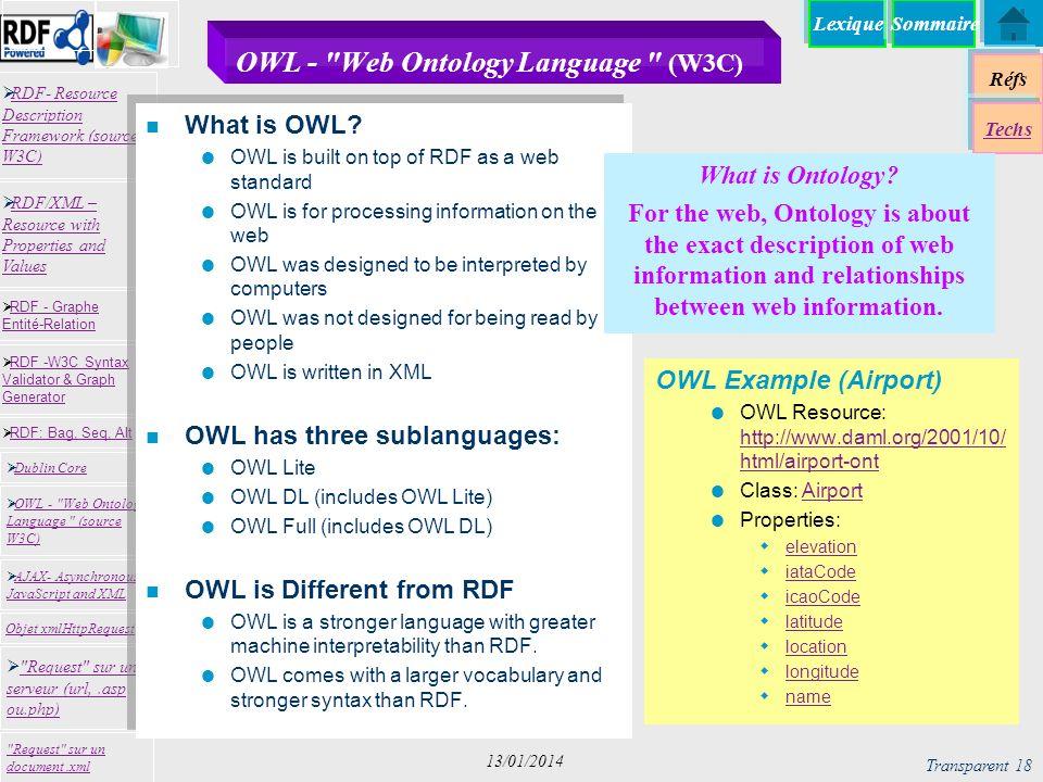 Lexique Réfs Techs RDF- Resource Description Framework (source W3C) RDF- Resource Description Framework (source W3C) Request sur un serveur (url,.asp ou.php) Request sur un serveur (url,.asp ou.php) RDF -W3C Syntax Validator & Graph Generator RDF -W3C Syntax Validator & Graph Generator Dublin Core RDF: Bag, Seq, Alt RDF - Graphe Entité-Relation RDF - Graphe Entité-Relation OWL - Web Ontology Language (source W3C) OWL - Web Ontology Language (source W3C) Request sur un document.xml RDF/XML – Resource with Properties and Values RDF/XML – Resource with Properties and Values AJAX- Asynchronous JavaScript and XML AJAX- Asynchronous JavaScript and XML Objet xmlHttpRequest Sommaire Transparent 18 13/01/2014 OWL - Web Ontology Language (W3C) n What is OWL.