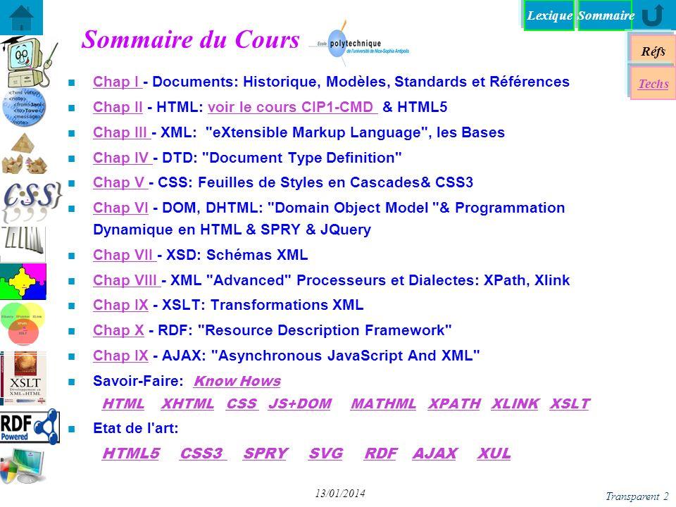 SommaireLexique Réfs Techs......