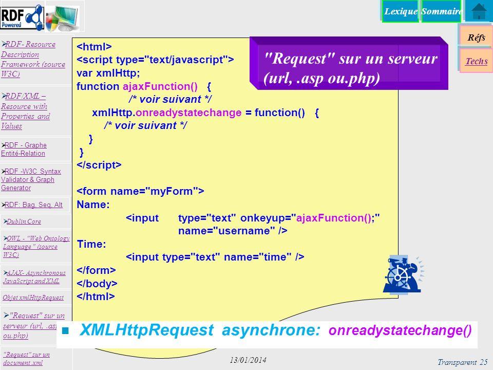 Lexique Réfs Techs RDF- Resource Description Framework (source W3C) RDF- Resource Description Framework (source W3C) Request sur un serveur (url,.asp ou.php) Request sur un serveur (url,.asp ou.php) RDF -W3C Syntax Validator & Graph Generator RDF -W3C Syntax Validator & Graph Generator Dublin Core RDF: Bag, Seq, Alt RDF - Graphe Entité-Relation RDF - Graphe Entité-Relation OWL - Web Ontology Language (source W3C) OWL - Web Ontology Language (source W3C) Request sur un document.xml RDF/XML – Resource with Properties and Values RDF/XML – Resource with Properties and Values AJAX- Asynchronous JavaScript and XML AJAX- Asynchronous JavaScript and XML Objet xmlHttpRequest Sommaire Transparent 25 13/01/2014 var xmlHttp; function ajaxFunction() { /* voir suivant */ xmlHttp.onreadystatechange = function() { /* voir suivant */ } Name: <input type= text onkeyup= ajaxFunction(); name= username /> Time: n XMLHttpRequest asynchrone: onreadystatechange() Request sur un serveur (url,.asp ou.php)
