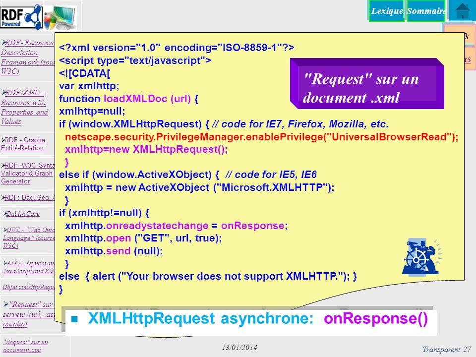 Lexique Réfs Techs RDF- Resource Description Framework (source W3C) RDF- Resource Description Framework (source W3C) Request sur un serveur (url,.asp ou.php) Request sur un serveur (url,.asp ou.php) RDF -W3C Syntax Validator & Graph Generator RDF -W3C Syntax Validator & Graph Generator Dublin Core RDF: Bag, Seq, Alt RDF - Graphe Entité-Relation RDF - Graphe Entité-Relation OWL - Web Ontology Language (source W3C) OWL - Web Ontology Language (source W3C) Request sur un document.xml RDF/XML – Resource with Properties and Values RDF/XML – Resource with Properties and Values AJAX- Asynchronous JavaScript and XML AJAX- Asynchronous JavaScript and XML Objet xmlHttpRequest Sommaire Transparent 27 13/01/2014 <![CDATA[ var xmlhttp; function loadXMLDoc (url) { xmlhttp=null; if (window.XMLHttpRequest) { // code for IE7, Firefox, Mozilla, etc.