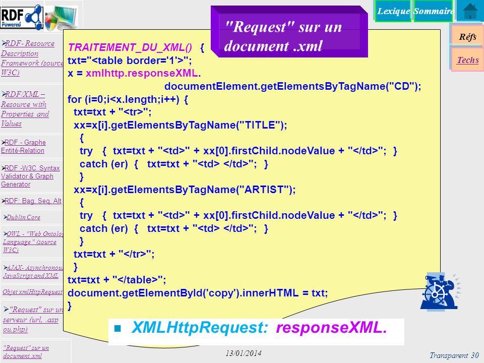 Lexique Réfs Techs RDF- Resource Description Framework (source W3C) RDF- Resource Description Framework (source W3C) Request sur un serveur (url,.asp ou.php) Request sur un serveur (url,.asp ou.php) RDF -W3C Syntax Validator & Graph Generator RDF -W3C Syntax Validator & Graph Generator Dublin Core RDF: Bag, Seq, Alt RDF - Graphe Entité-Relation RDF - Graphe Entité-Relation OWL - Web Ontology Language (source W3C) OWL - Web Ontology Language (source W3C) Request sur un document.xml RDF/XML – Resource with Properties and Values RDF/XML – Resource with Properties and Values AJAX- Asynchronous JavaScript and XML AJAX- Asynchronous JavaScript and XML Objet xmlHttpRequest Sommaire Transparent 30 13/01/2014 TRAITEMENT_DU_XML() { txt= ; x = xmlhttp.responseXML.