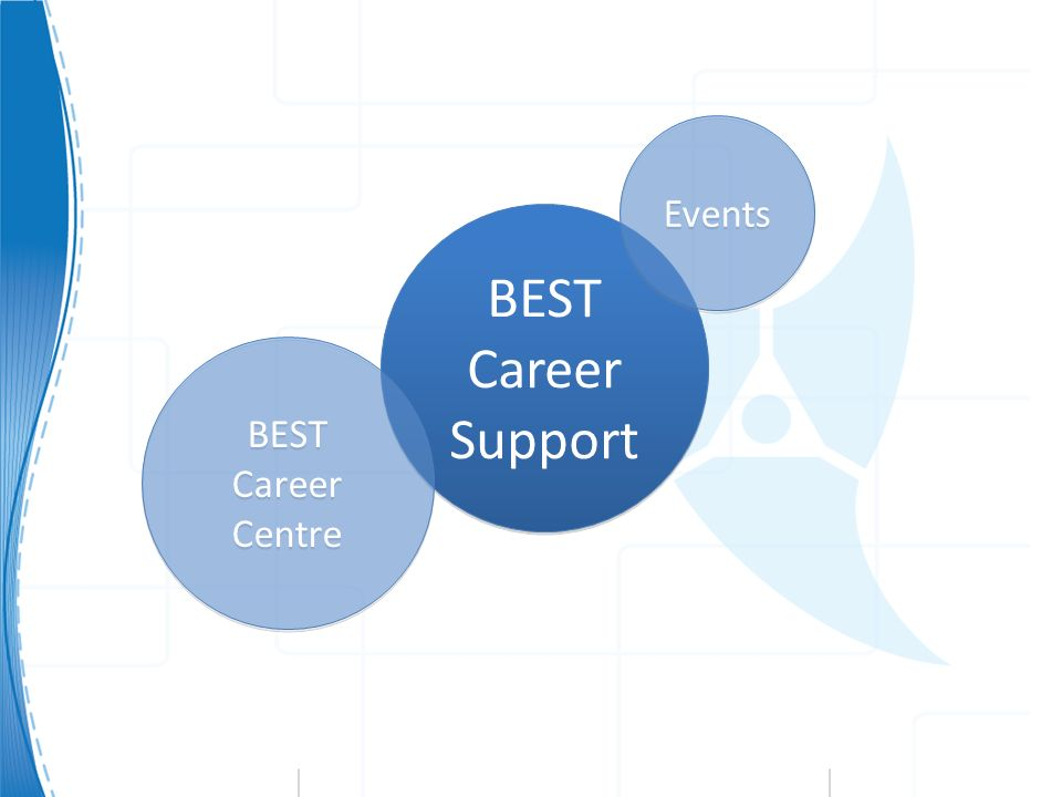 BEST Career Support Events BEST Career Centre BEST Career Centre
