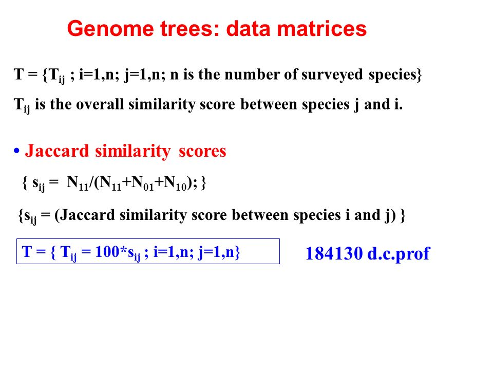 Genome trees: data matrices T = {T ij ; i=1,n; j=1,n; n is the number of surveyed species} T ij is the overall similarity score between species j and