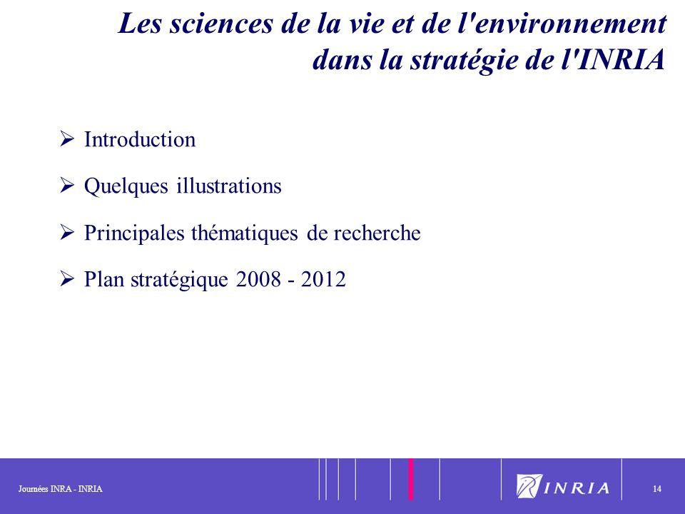 Journées INRA - INRIA14 Les sciences de la vie et de l environnement dans la stratégie de l INRIA Introduction Quelques illustrations Principales thématiques de recherche Plan stratégique 2008 - 2012