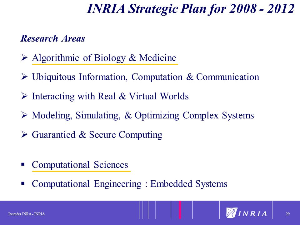 Journées INRA - INRIA29 INRIA Strategic Plan for 2008 - 2012 Research Areas Algorithmic of Biology & Medicine Ubiquitous Information, Computation & Co