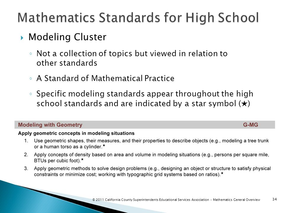 Modeling Cluster Not a collection of topics but viewed in relation to other standards A Standard of Mathematical Practice Specific modeling standards