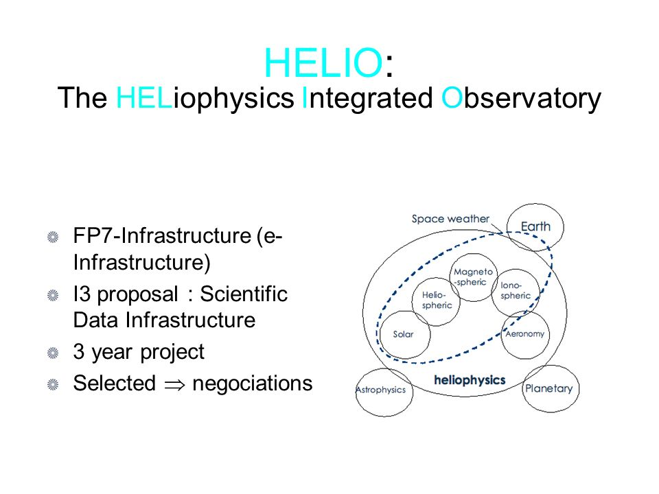 HELIO: The HELiophysics Integrated Observatory FP7-Infrastructure (e- Infrastructure) I3 proposal : Scientific Data Infrastructure 3 year project Sele