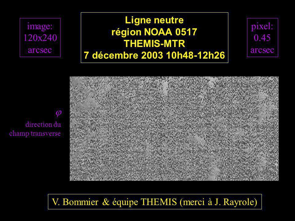 direction du champ transverse image: 120x240 arcsec Ligne neutre région NOAA 0517 THEMIS-MTR 7 décembre 2003 10h48-12h26 V. Bommier & équipe THEMIS (m