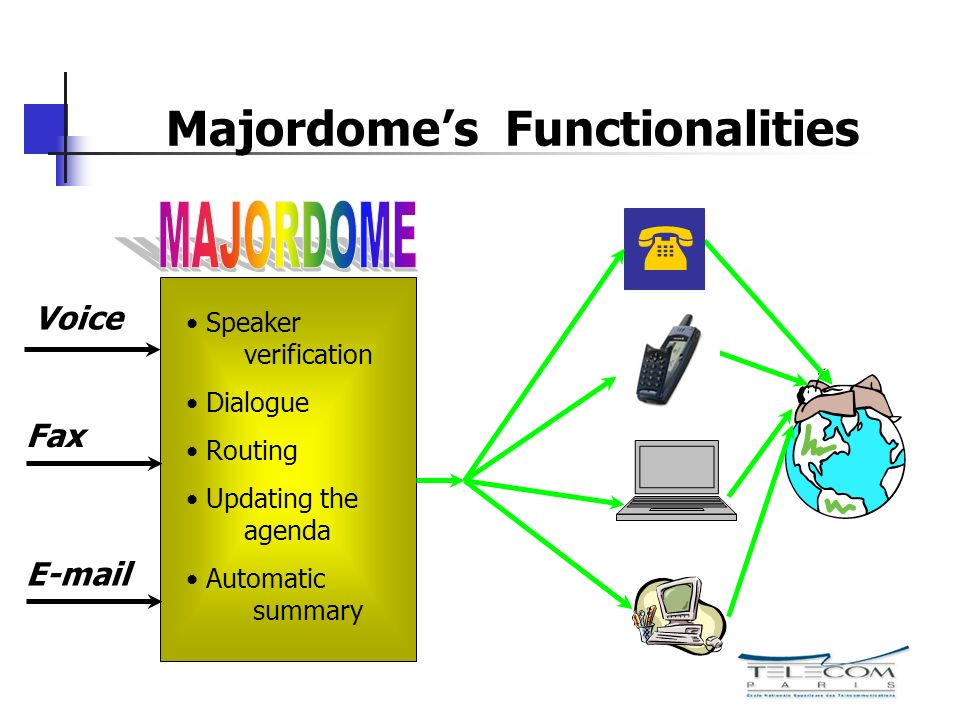 Majordomes Functionalities Speaker verification Dialogue Routing Updating the agenda Automatic summary Voice Fax E-mail