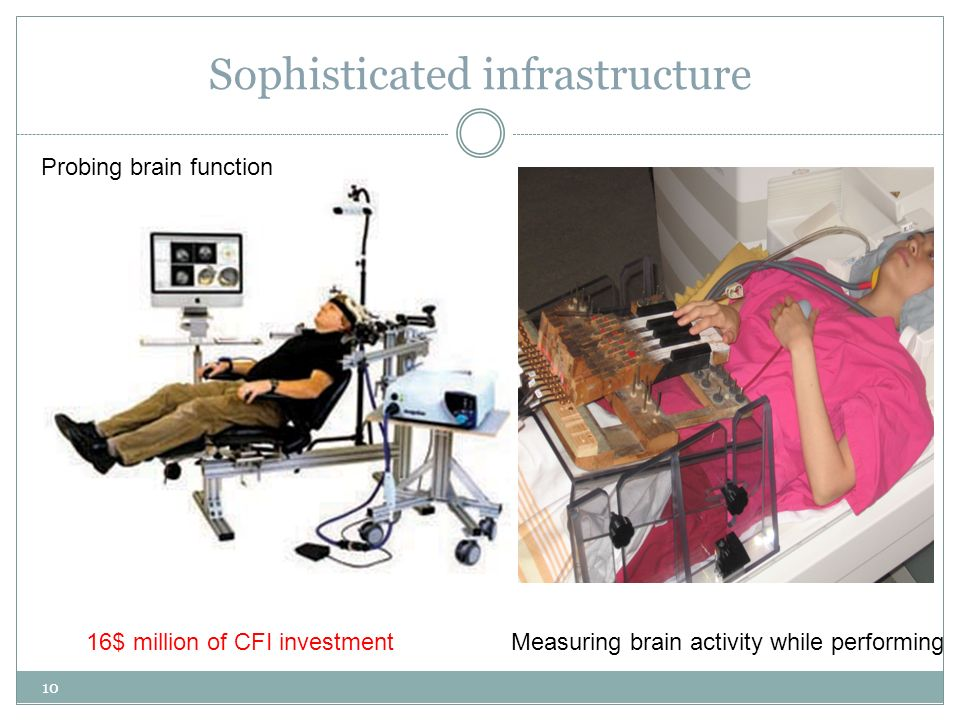 Sophisticated infrastructure Measuring brain activity while performing Probing brain function 16$ million of CFI investment 10